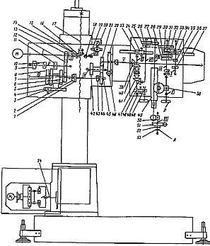 Должностная Инструкция Техника - Механика